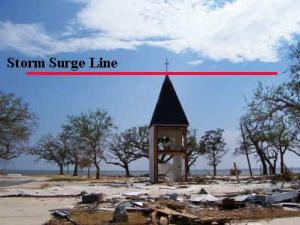 The line on the belfry marks 35 feet, the addition of wave action on top of the storm surge